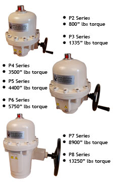 Industrial quality hazardous location electric actuators by ProMation Engineering